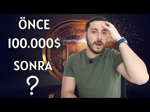 Bitcoin mining nu este profitabil