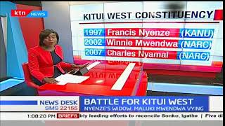 How the people of Kitui West constituency have been voting since 1997