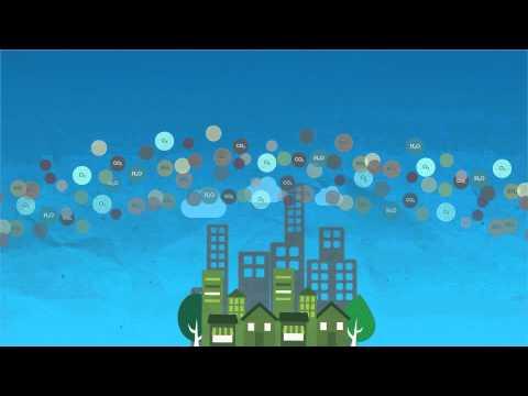 ¿Qué es la huella de carbono? 2 min