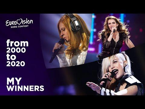 Eurovision: My Winners (2000-2020)