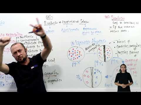 Aula 06 | Especiação - Parte 02 de 03 - Biologia