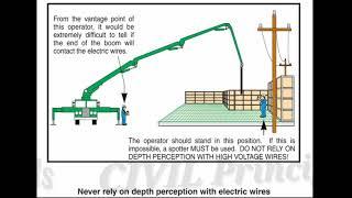 Some Safety Precautions before Using Concrete Boom Pump