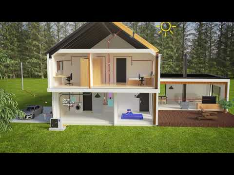 Marles - prikaz delovanja sončne elektrarne (Fotovoltaika)