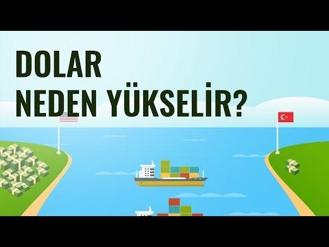 Dolar Neden Yükselir? (видео)
