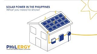 PHILERGY's German Solar Power Philippines - what you need to know!