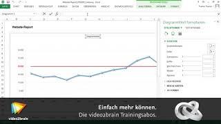 Excel 2013 - PivotChart einrichten