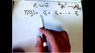 First part of a lecture on the change of basis theorem in linear algebra. Here I define coordinates coming from a basis, and the matrix of a linear transform...