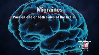 Is it a Headache or a Migraine?