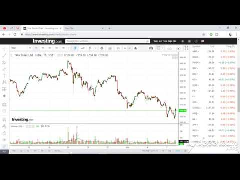 mp4 Investing com Chart Delay, download Investing com Chart Delay video klip Investing com Chart Delay