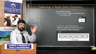 Selecting a Right Data Structure   1