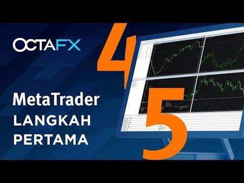 CaraBerdagang dengan Meta Trader