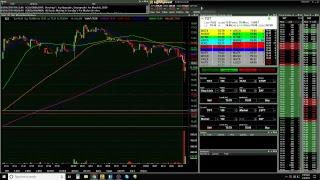 AnthonyLarro Day Trading Live Stream 260