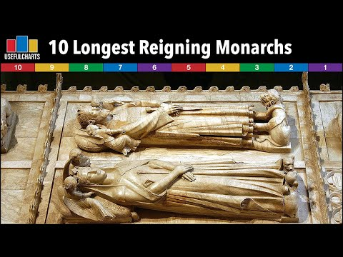 10 of the Longest Reigning Monarchs in World History