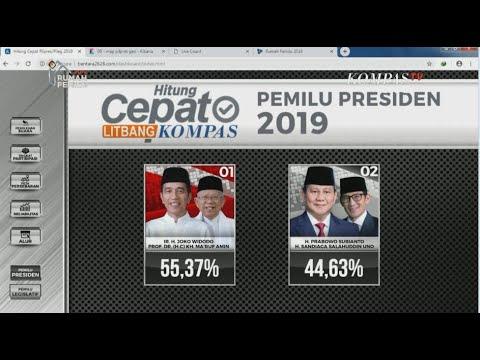 Litbang Kompas Pukul 15.05 WIB: Jokowi-Ma'ruf 55,37% & Prabowo-Sandi 44,63%
