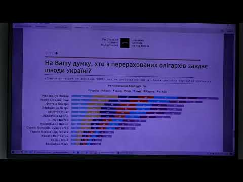 How Ukrainians feel about Medvedchuk