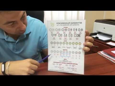 Как правильно выбрать бриллиант? | ZBIRD
