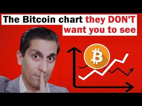 Az interneten való pénzkeresés valós