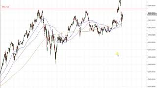 Wall Street – Gute Stimmung aber Vorsicht…