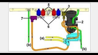 СКАНИЯ HPI - устройство. Зачем знать устройство SCANIA HPI дальнобойщику? 18+