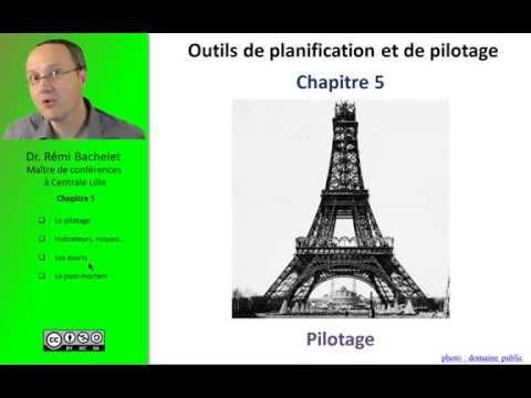 vidéo Pilotage