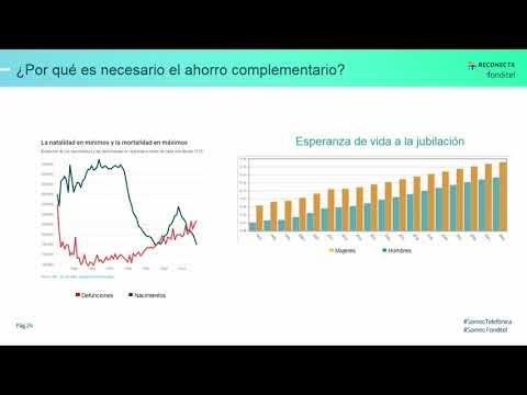 Tres de cada cuatro euros en planes de pensiones de empleo en España aplica criterios ASG