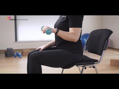 Передний вывих плеча — Упражнения