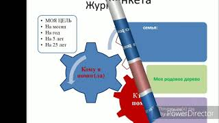 Идея Успеха HD 1