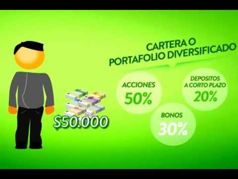 ¿Qué son los Fondos Mutuos? - Parte 1