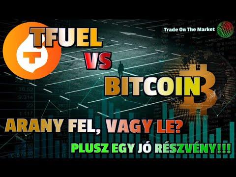 Bitcoin megvásárolja és eladja a jeleket