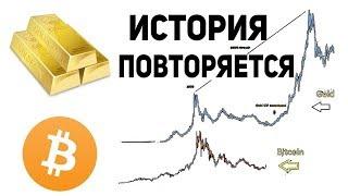 Биткоин Идеальный Сценарий Развития Криптовалютного Рынка и Влияние ETF