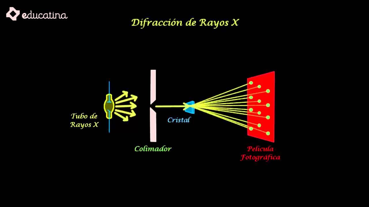 Educatina Difraccion De Rayos X