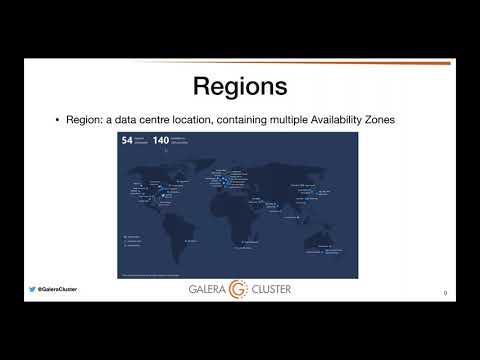 Running Galera Cluster on Microsoft Azure