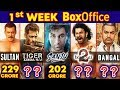 HIGHEST 1st WEEK COLLECTION | Box Office