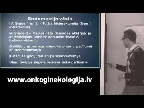 Ārstēšana LPH medicīnas metodēm