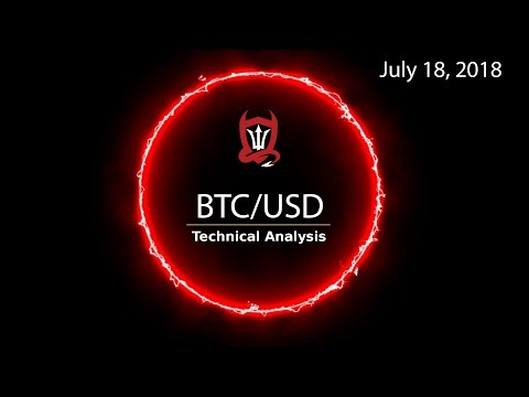 Bitcoin Technical Analysis (BTC/USD) – When Will We Know..? [07/18/2018]