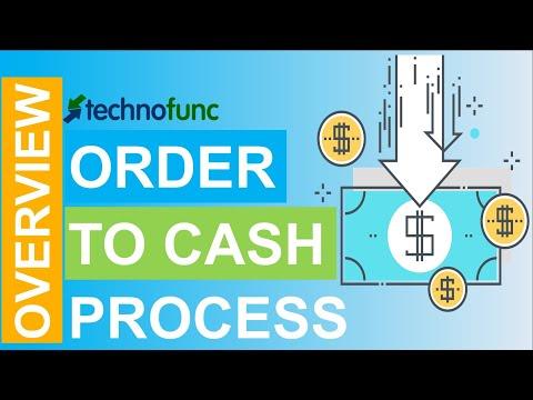 procurement process flow chart ppt - Fill Online ...