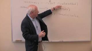 Econ 305, Lecture 01, Intro