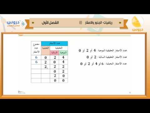 الثاني الثانوي   الفصل الدراسي الأول 1438   رياضيات   الجذور والأصفار 1