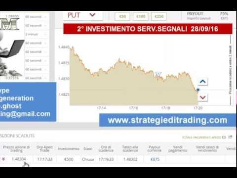 Strategia di trading redditizio sulle opzioni binarie