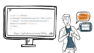 OnSIP video