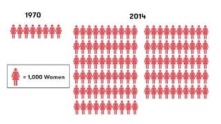 Overlooked: Women in Jail