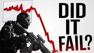 Is Call Of Duty Immune From Failure?