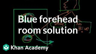 Blue Forehead Room Solution
