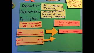 Cognitive Distortions: All or Nothing Thinking