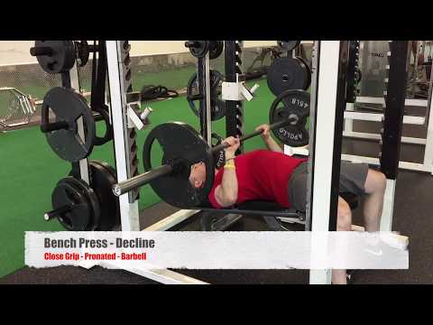 Bench Press – Decline – Close Grip
