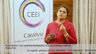 The CEEI Persuasive Communication Feedback Rupali Saxena, Sodexo