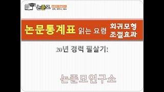 논준모연구소TV 논문통계표 읽는 요령회귀모형 조절효과