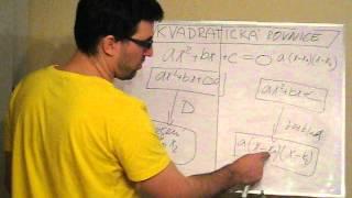 Kvadratická rovnice 1 - vztah řešení s rozkladem - schéma