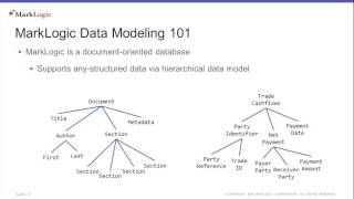 MLW UK: Beyond the RDBMS  Working With Relational Data in MarkLogic