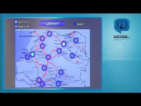 Congreso Sochog – Diciembre 2013 (Parte 3)